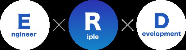 Engineer x Riple x Development